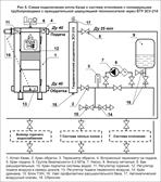 Схема подключения котла к системе отопления из полимерных трубопроводов