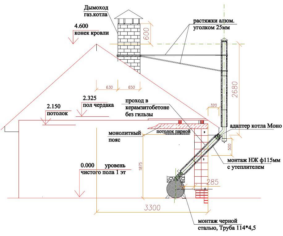 Дымоход схема